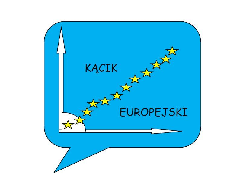 Kącik euripejski Europe Direct
